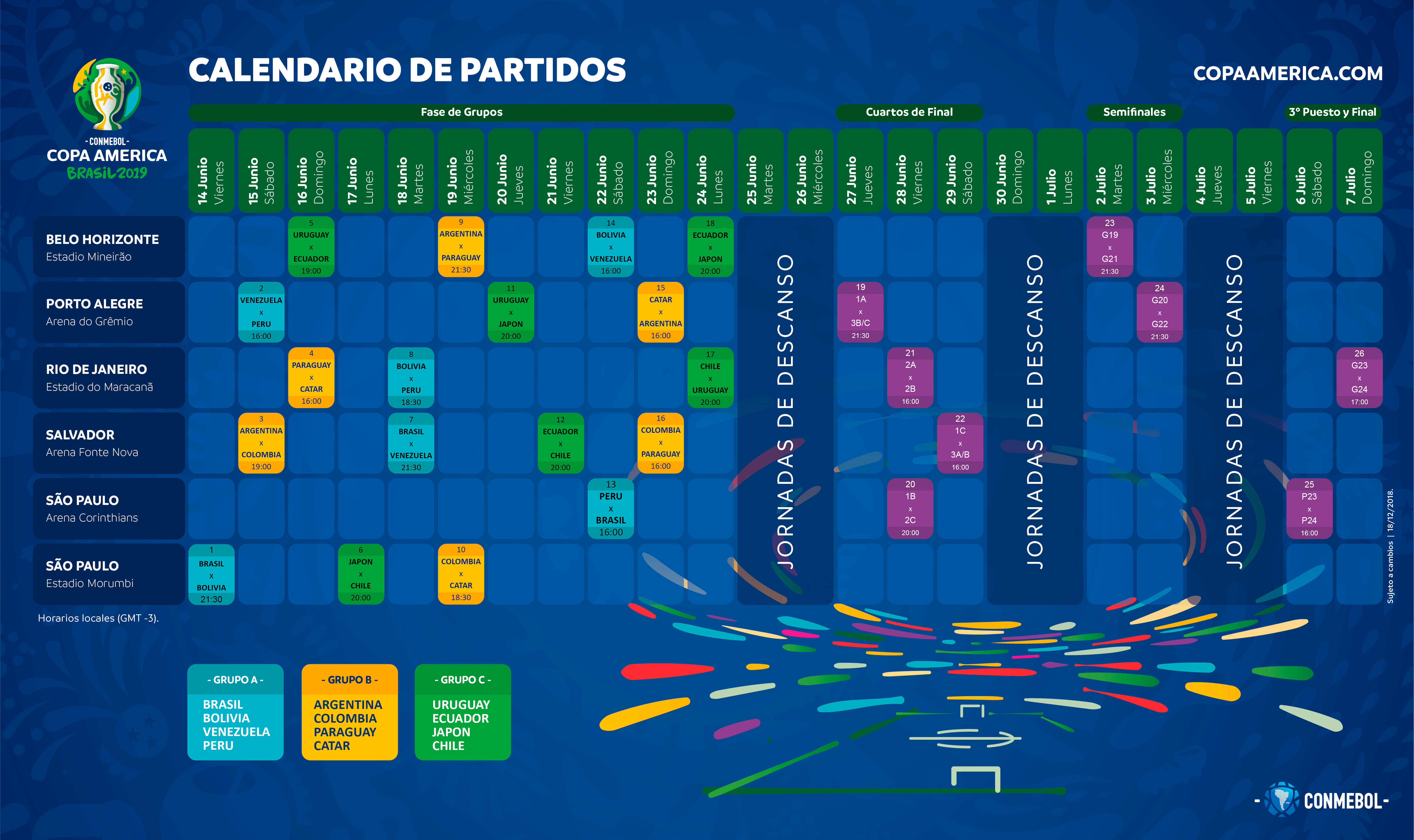 Copa América calendario